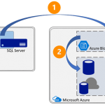 Restoring Backups from Azure Blob with dbatools